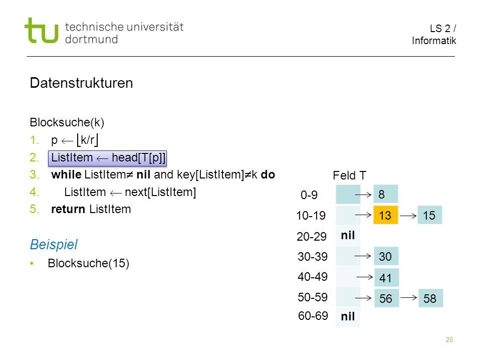 Datenstrukturen Beispiel Blocksuche(k) p  k/r ListItem  head[T[p]]